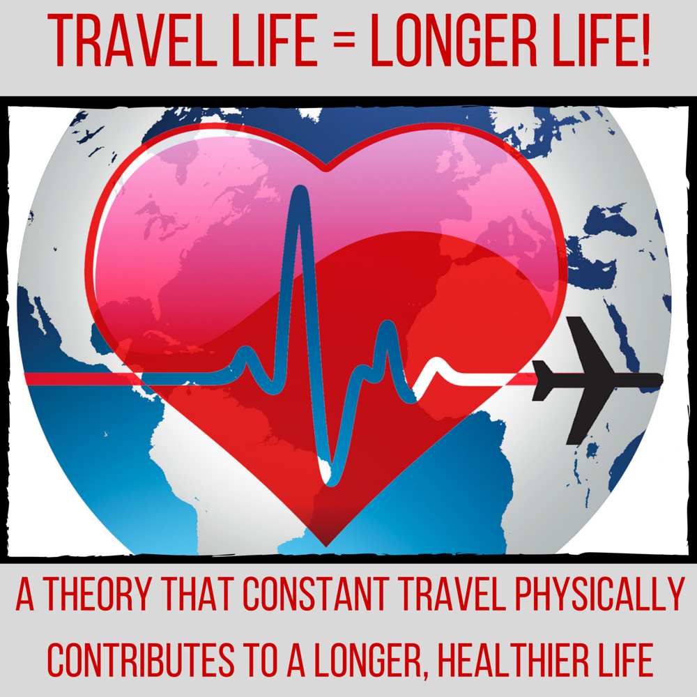 Travel Life = Longer Life #2